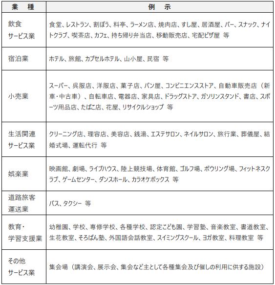 空気清浄機 補助金 大阪 補助金・助成金情報 事前予告!令和2年度