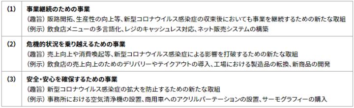 コロナ 情報 感染 県 和歌山